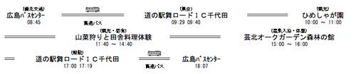 日程表04